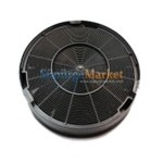 180x150xsiemenslc40655-karbon-filtre.jpg.pagespeed.ic.0eS8BrwwfK